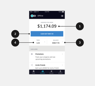 How To See Your Earnings How Earnings Work Uber