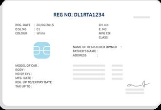 Document Requirements Uber